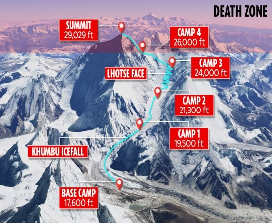 Everest Expedition map