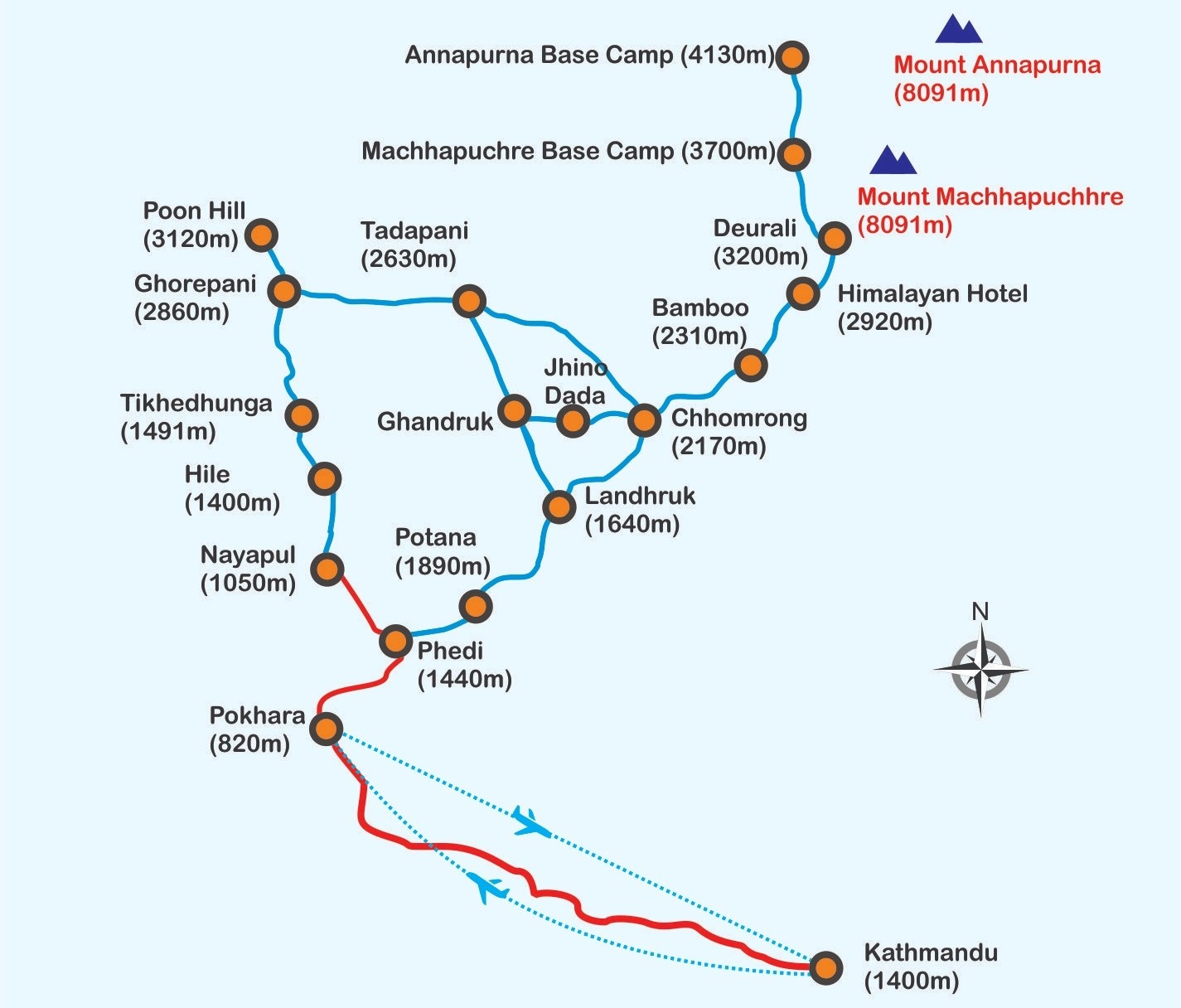 Annapurna Base Camp Short Trek Map